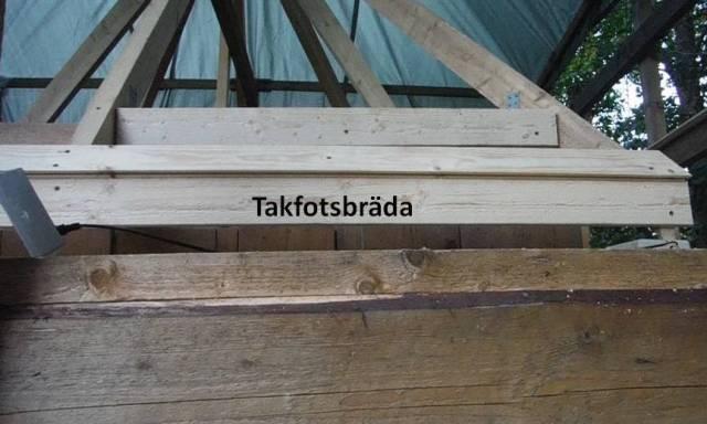 Takfotsbräda